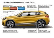 BMW-X2-LIST5