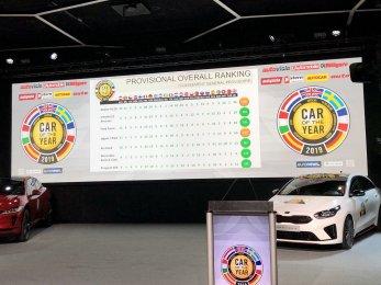 1d6057a2-2019-european-car-of-the-year-jaguar-i-pace-7