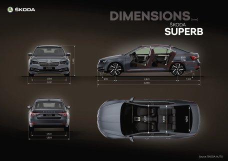 8d75a1d5-2020-skoda-superb-unveiled-officially-27
