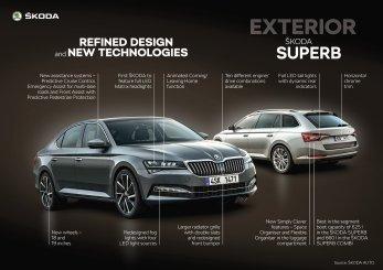 cfe5d57a-2020-skoda-superb-unveiled-officially-29