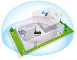 Где разместить wifi роутер в квартире