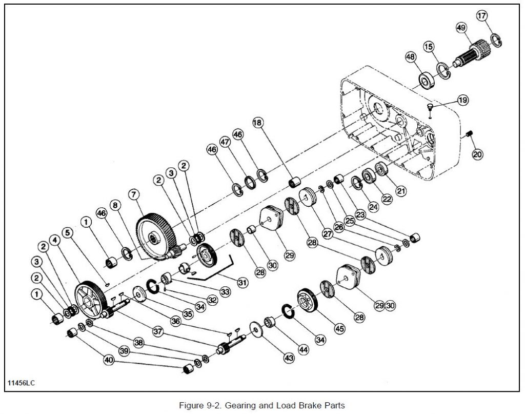 Figure 9 2 Gearing And Load Brake Parts