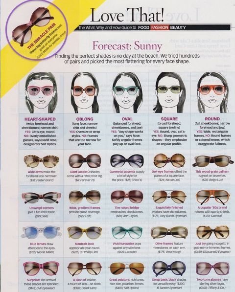blogHow-to-Find-the-Right-Frame-Shape-for-your-Face-Bellanaija-August-2013001
