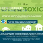 Home Products that Make the Air Toxic ~ uHoo Giveaway