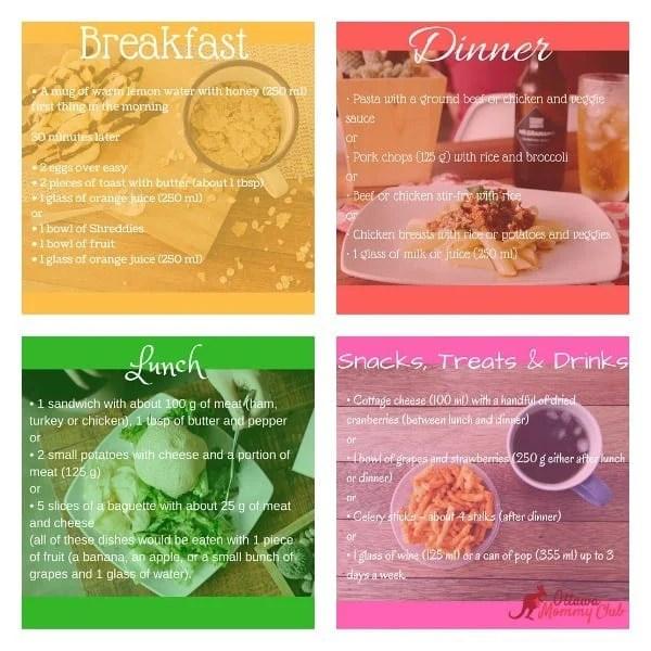 Loblaw Dietitan Meals Collage