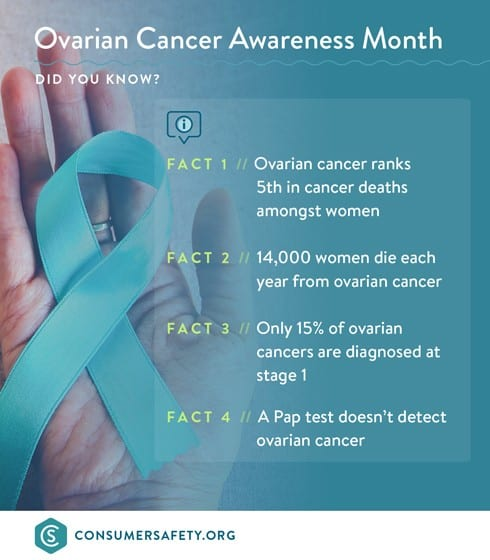 Ovarian Cancer Awareness Month: Let's Break Out the Teal!