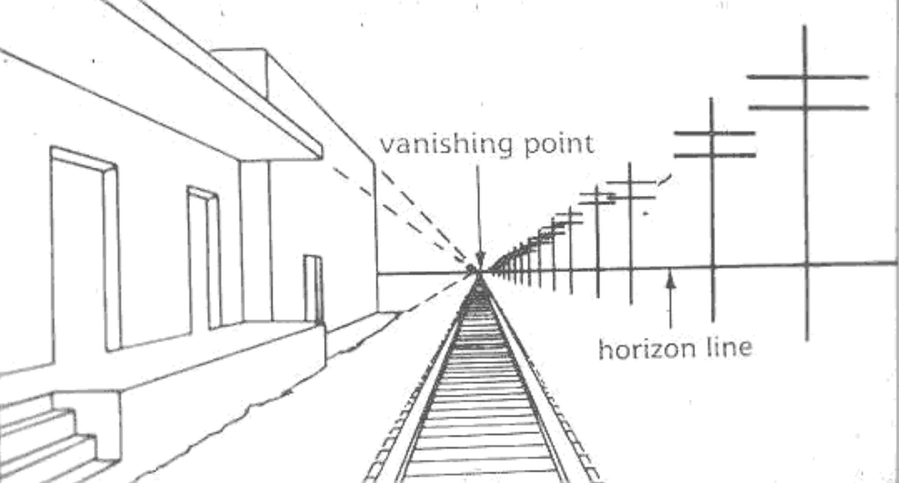 5th Grade Shape One Point Perspective Discussion