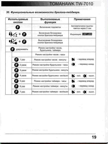 Инструкция По Использованию Сигнализации Томагавк ...