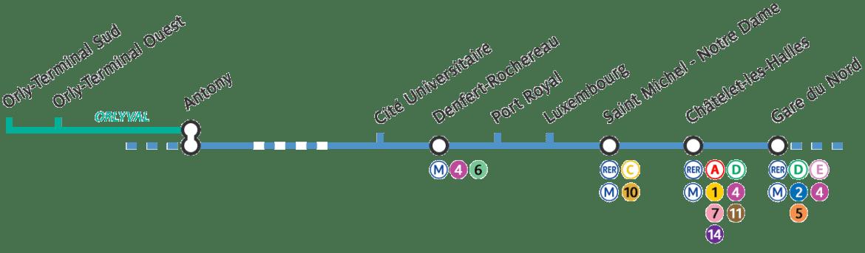 Plan-RER-B-ORLYVAL