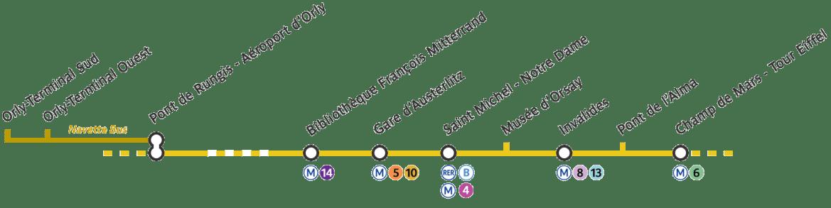 Plan-RER-C-navette-Go-C-Paris