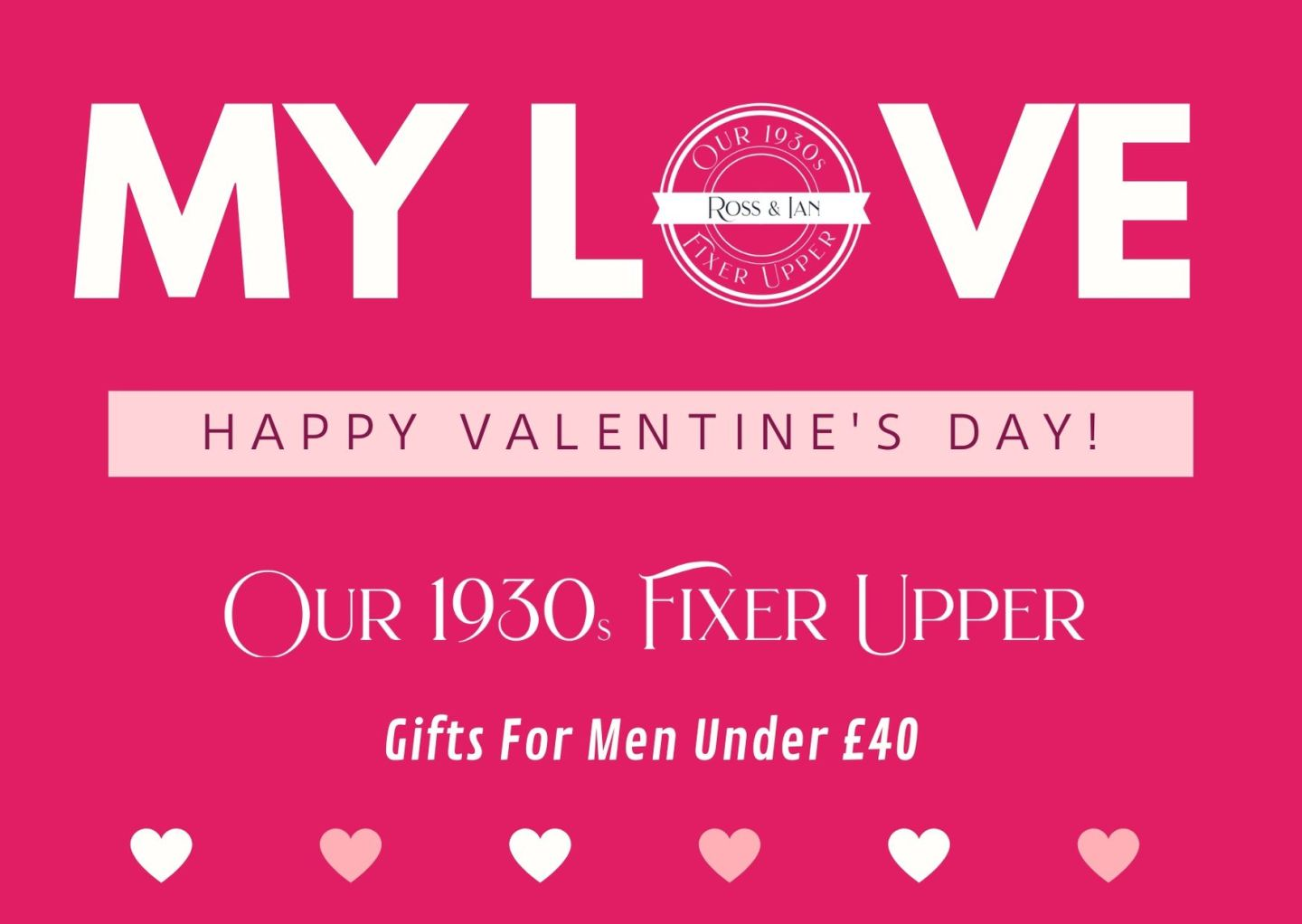Our Valentine Gifts for Men – Under £40