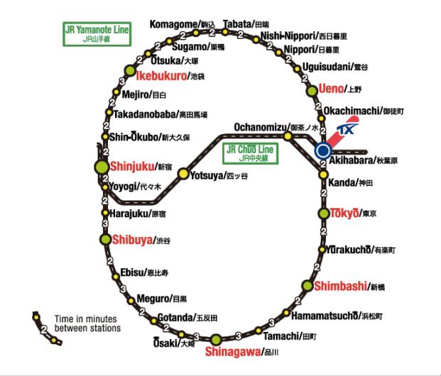The JR Yamanote Line aka the Tokyo Circle Line