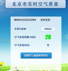 Beijing City Gov AQI