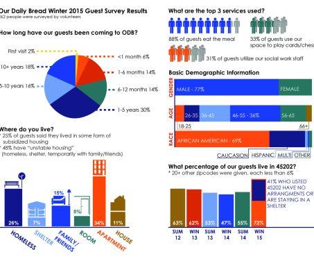 infographicsW2015-01-01