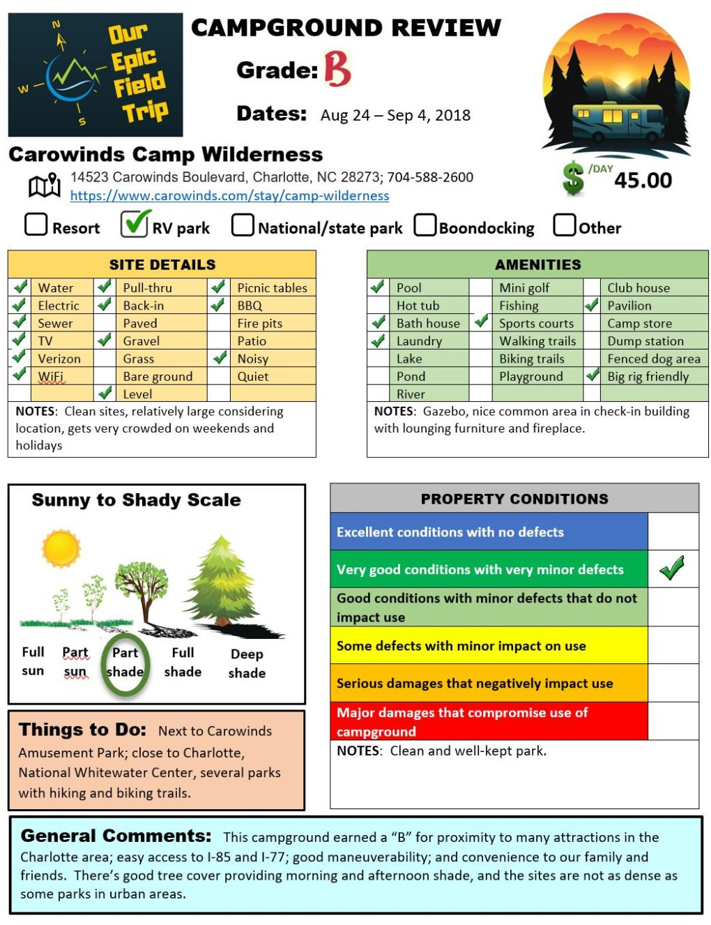 Campground Review - NC - Carowinds Camp Wilderness-Charlotte.JPG