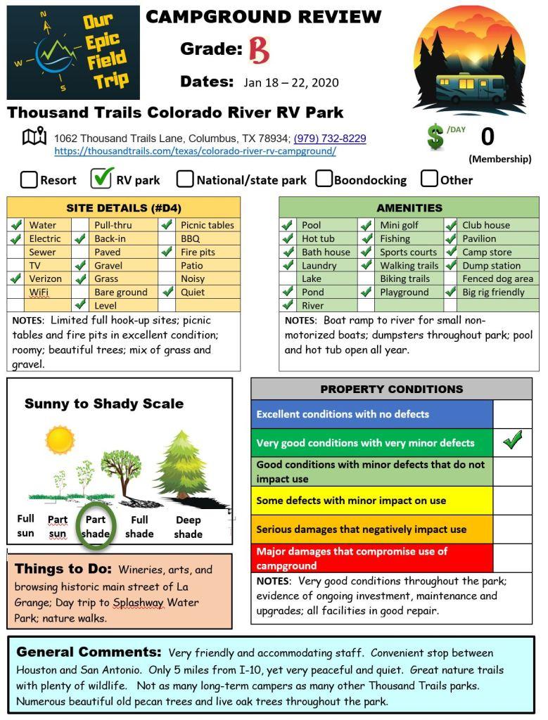 Thousand Trails Colorado River RV Park - printable
