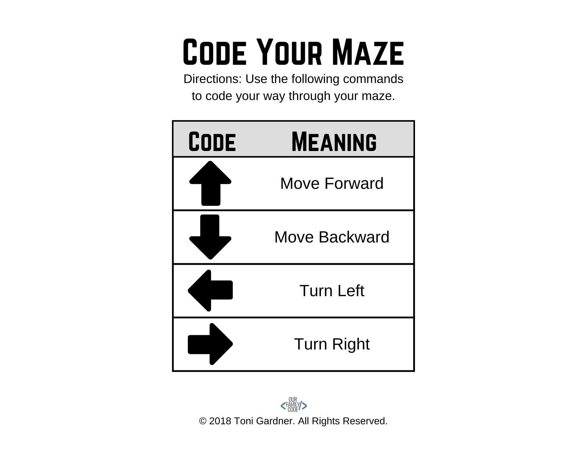 Introduce Computer Programming With This Elementary Coding