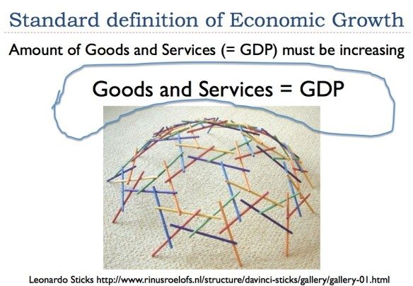 Standard definition of economic growth