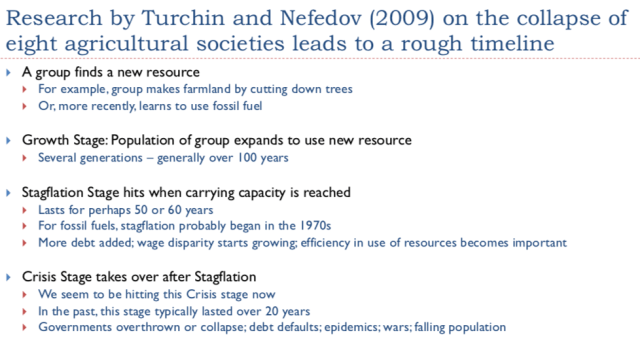 26. Research by Turchin and Nefedov give rough timeline