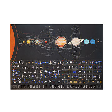 Cosmic Exploration Chart | Travel Gift ideas for Boys from Uncommon Goods