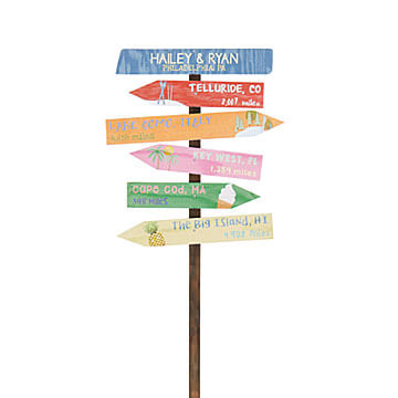 Personalised directions sign