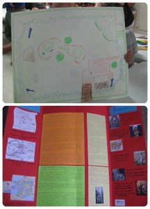 Project-Based Learning: Posters
