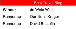 Best Travel Blog SA Blog Awards