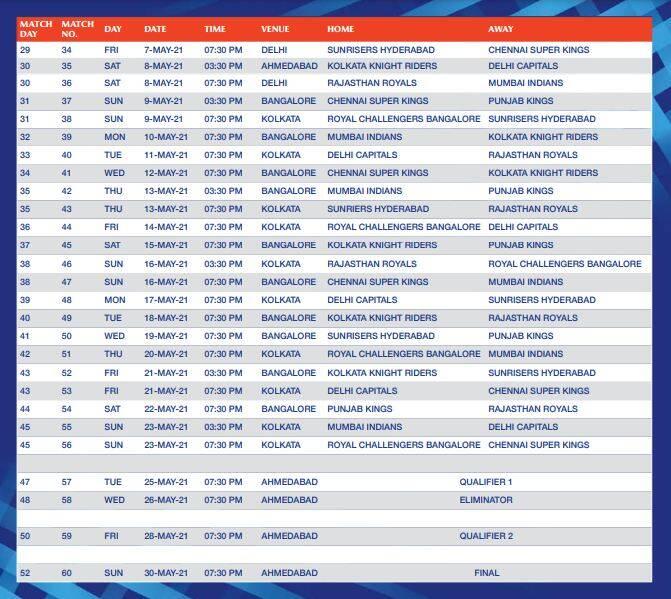 IPL 2021: Full Schedule