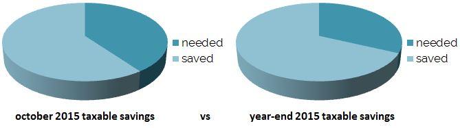 taxable_balance_2015_yearend