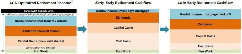 Optimization-Retirement_FullSpectrum