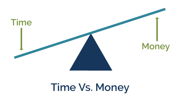Time Vs. Money -- Prioritizing Decisions According to Which We Have More Of // OurNextLife.com