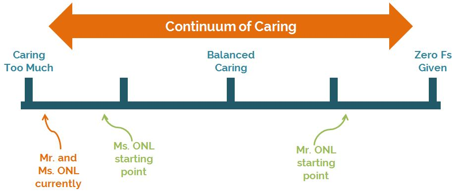 caring-continuum-current