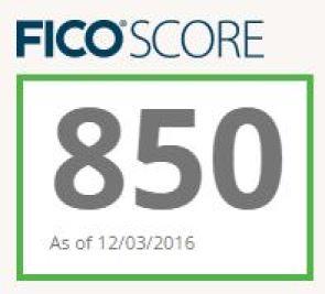 Perfect credit score. Wohoo!
