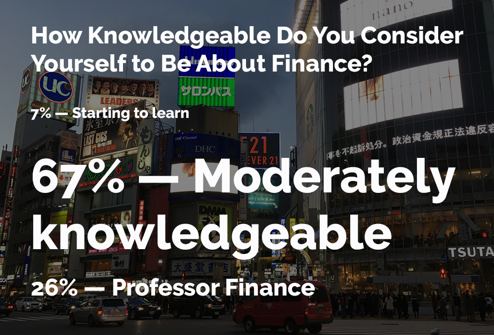 How knowledgeable do you consider yourself to be about finance?