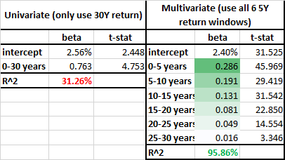 Protect Your Early Retirement From Sequence of Returns Risk