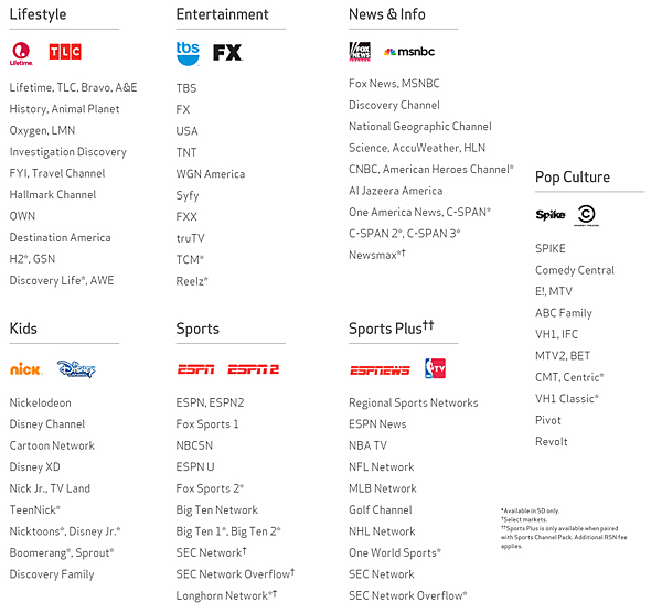 FiOS Custom TV Channels