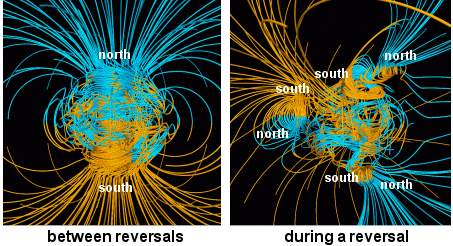 Earth facts - Geomagnetic reversal