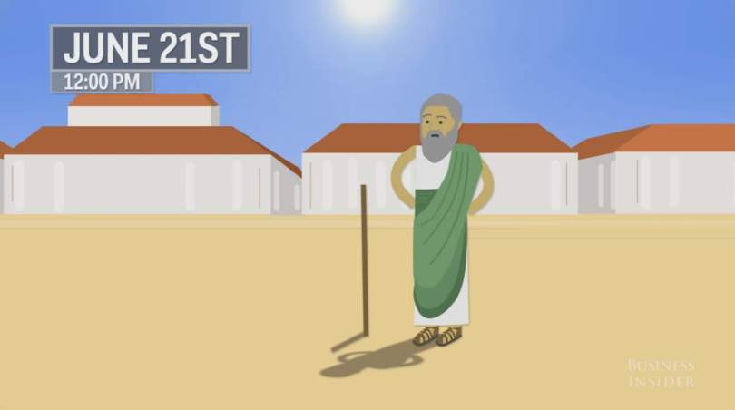 Eratosthenes in Alexandria, calculating the circumference of Earth
