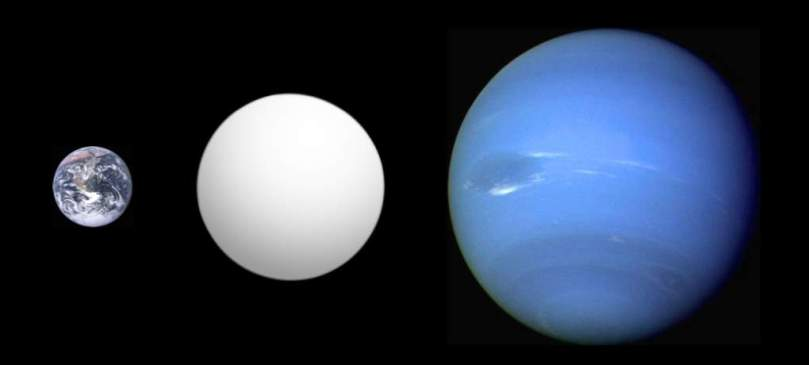 Size comparison of Earth with Kepler-10 c (middle) and Neptune (right)