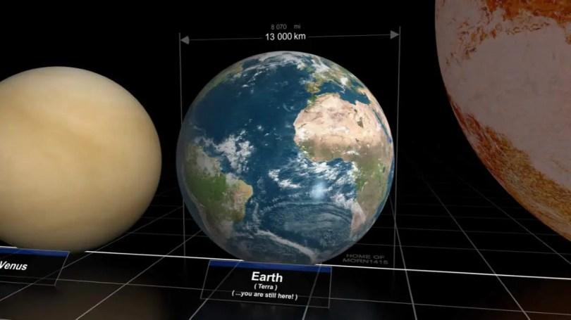 Earth size comparison