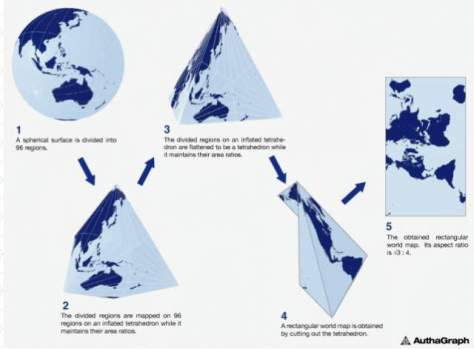 The steps to produce AuthaGraph World Map