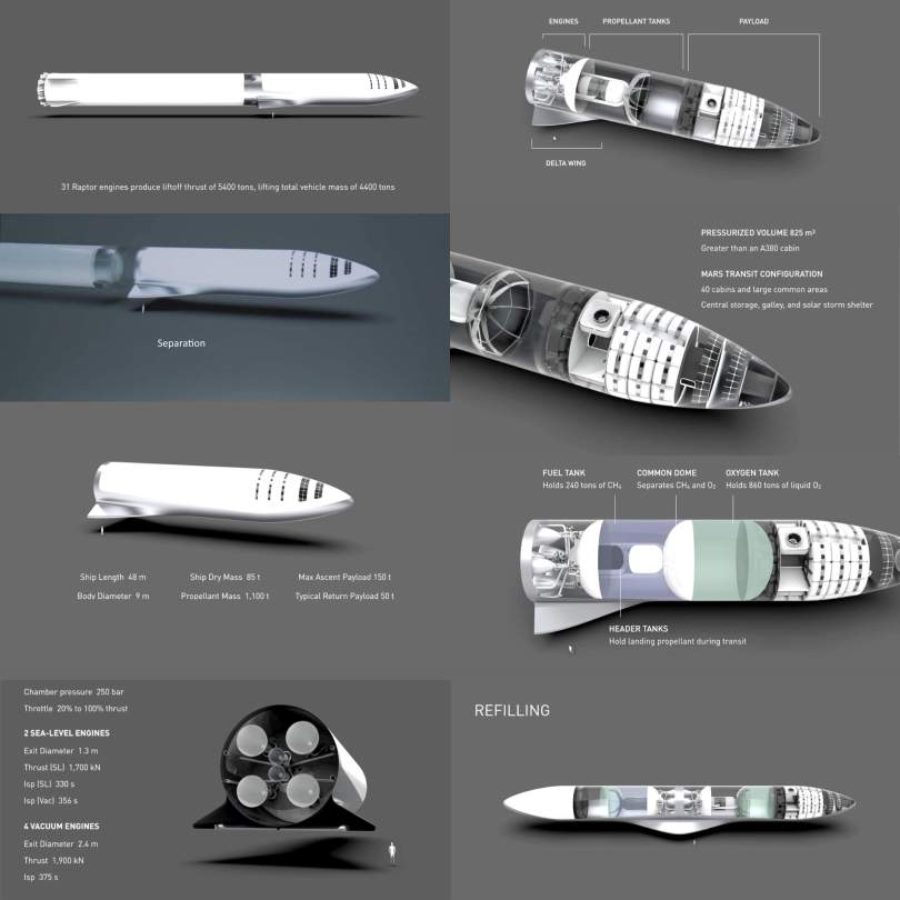 SpaceX BFS (Big Fragging Spaceship) details