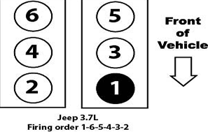 Jeep Engine Layout