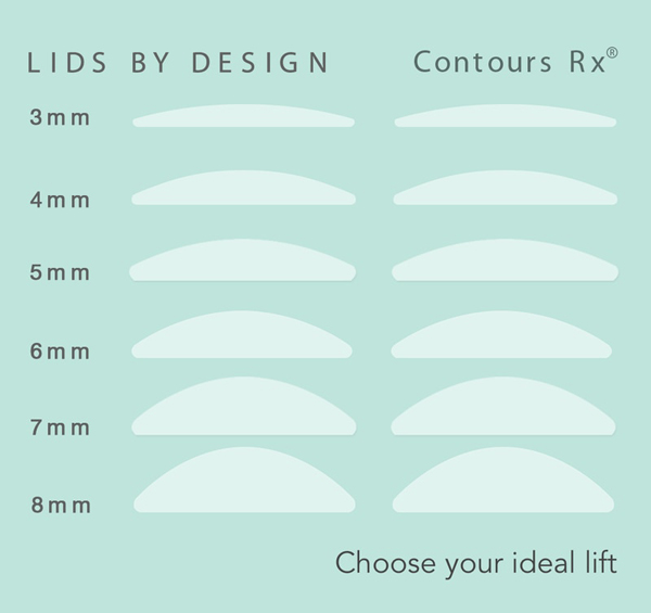 Lids-by-Design-sizes-2