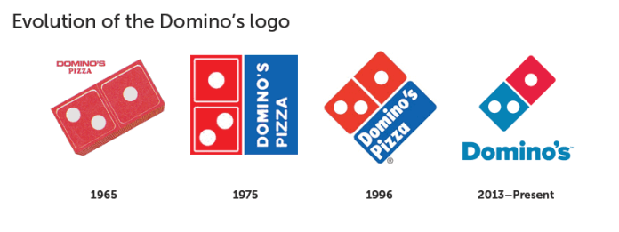 waralaba domino's - perubahan logo dominos pizza