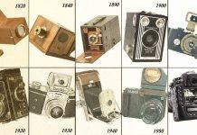 Perkembangan kamera obscura hingga digital