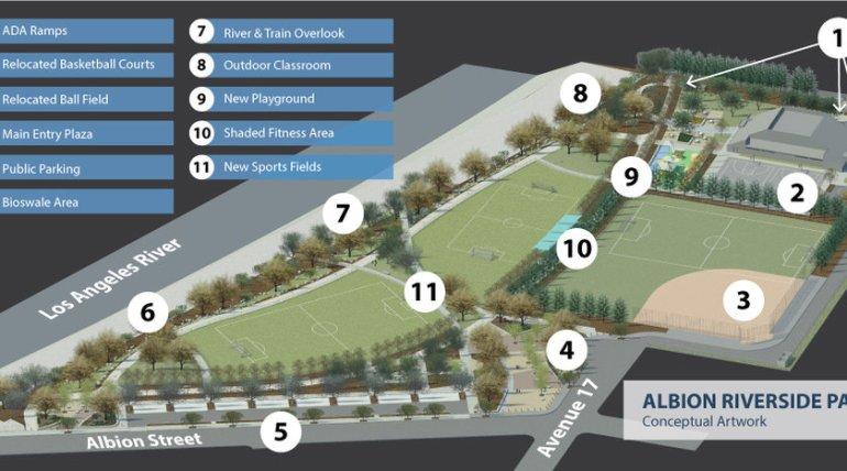 Albion Riverside Park