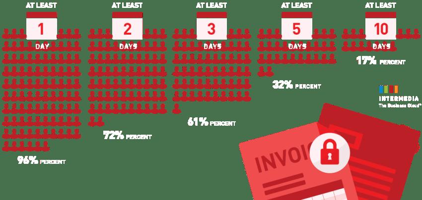 ransomware-calendar