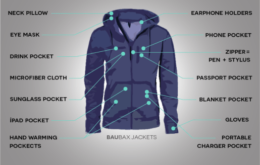 The Baubax Travel Jacket is loaded with features