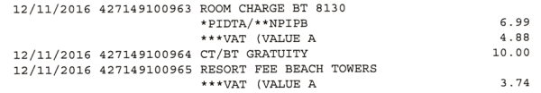Example of the daily fees